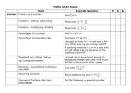Maths IGCSE Topic RAG Sheet - Updated May 2019