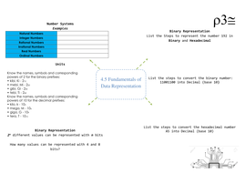 4.5---Representation-of-Data.docx