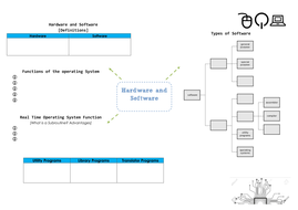 3.6-Classification-of-Hardware-and-Software---Mind-Map.pdf