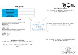 3.5-Fundamentals-of-Data-Representation---Mind-Map.pdf