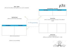 4.1---Fundamentals-of-Programming.docx