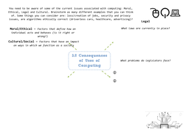 3.8---Consequence-of-Uses-of-Computing---Mind-Map.pdf