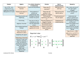 specification-overview.docx