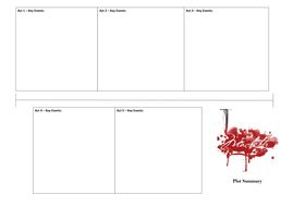 Macbeth Revision Placemat Template By Jendi87 Teaching