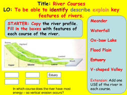 River erosion and long profile