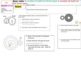 Gcse 9-1 Physics : Gears