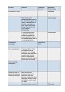 Advantages-and-disadvantages-of-international-trade--EU--China-and-sub-Saharan-Africa.docx