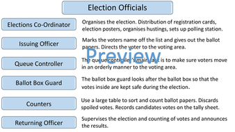 preview-images-2-mock-election-powerpoint-07.jpg