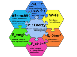 Physics-equations-complete-hexagons.pptx