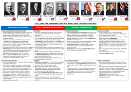 USA-Revision-Poster-4.docx