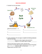ROCK CYCLE WORKSHEET WITH ANSWERS   Teaching Resources