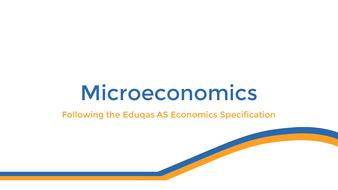 AS_Microeconomics.pptx