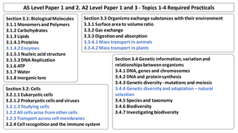 Aqa Biology New As Specification Revision Diagrams For Topic     Aqa Biology New As Specification Revision Diagrams For Topic    And