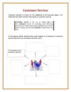 Customer-Service-Task.docx