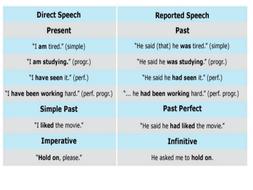 A short responding to feedback lesson with a descriptive/ narrative task
