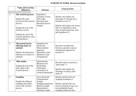 Research-methods.doc