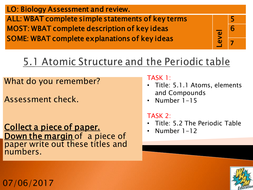 AQA-Combined-Science-Trilogy-5.1-Atomic-Structure-and-the-Periodic-Table.pptx