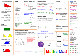 Maths Learning Mat - KS3/KS4