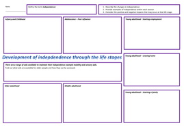 5.-A4---Task-2-Independence-A3-sheet.docx