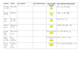 7th Grade Math Equations Worksheets Excel C New Aqa  From Masses To Balanced Equations By Mbroomer  Perimeter And Area Worksheets Grade 3 Word with About Chemistry Balancing Equations Worksheet Answers  Molestobalanceequationsworksheetanswersheetdocx Adding And Subtracting Tens Worksheets