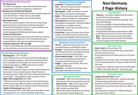 GCSE Revision - Two Page History - Hitler's Germany