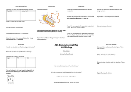 Cells Concept Map Aqa Trilogy 2016 Spec By Rajitadp Teaching
