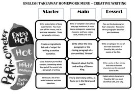 20-lesson Scheme of Work for Year 9 or KS4 pupils on