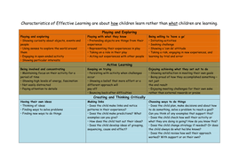 Characteristics-of-Effective-Learning.docx