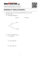 WKB-Probability-Trees-(Standard).pdf