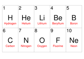 Observed lesson atomic structure and the periodic table by purepoise observed lesson atomic structure and the periodic table urtaz Choice Image