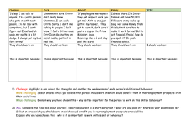 self-development PSHE form time resources.docx