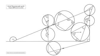 Circle Theorems Revision Exercise #1 by keyboardmonkey