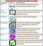 REPORT-WRITING-TIPS.jpg