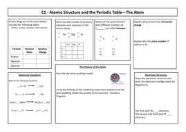 C1 atomic structure and the periodic table aqa combined science c1 atomic structure and the periodic table aqa combined science paper 1 urtaz Choice Image