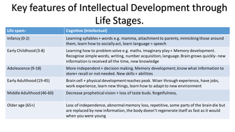 development through the life stages physical