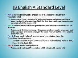 IB English A - Literature - Part 4 - Options - Fight Club Unit