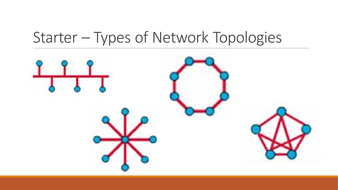 GCSE Computer Science - Network Topologies