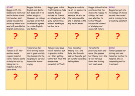 case-studies-timelines PSHE resources.docx