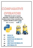 Operators.docx