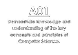 GCSE Computer Science Display