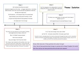 A Christmas Carol Isolation Timeline by emmajackson92 - Teaching ...