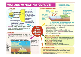 Worksheet Factors Affecting Climate Worksheet weather and climate factors affecting by atoorneini handout pdf