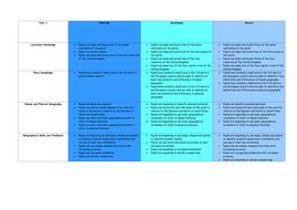 Geography Comparison Study (KS2 Unit of Work)