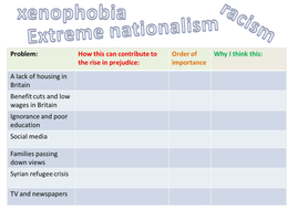 racism-and-xenophobia-worksheet.docx