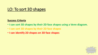 Year 2 sorting 3d shapes by their 2d faces venn diagram y2 maths year 2 sorting 3d shapes by their 2d faces venn diagram y2 maths planning ppt and worksheets by tutortastic teaching resources tes ccuart Images