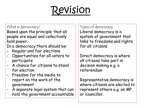 AQA Citizenship GCSE Politics and Participation Revision Sheet and PowerPoint
