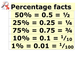Percentage-facts.docx