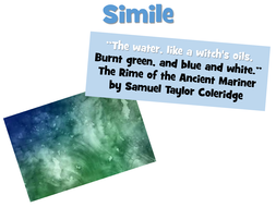 similes-and-metaphor-posters-7.pdf
