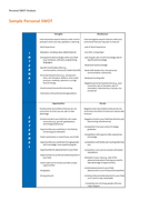 Personal-20SWOT-20Analysis-20Template-2.docx