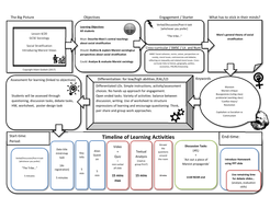 Lesson-4---Lesson-Plan.pdf